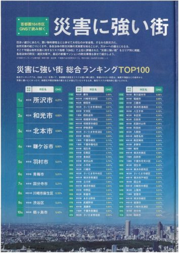 千葉県では初のTOP10入り